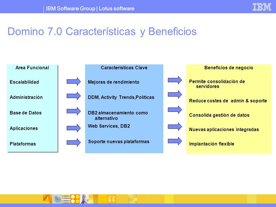 IBM Software Group | Lotus software Domino 7.0 Características y Beneficios Características Clave Mejoras de rendimiento DDM, Activity Trends,Política