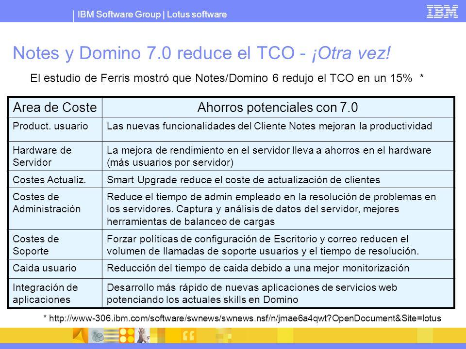 IBM Software Group | Lotus software Notes y Domino 7.0 reduce el TCO - ¡Otra vez! Area de CosteAhorros potenciales con 7.0 Product. usuarioLas nuevas