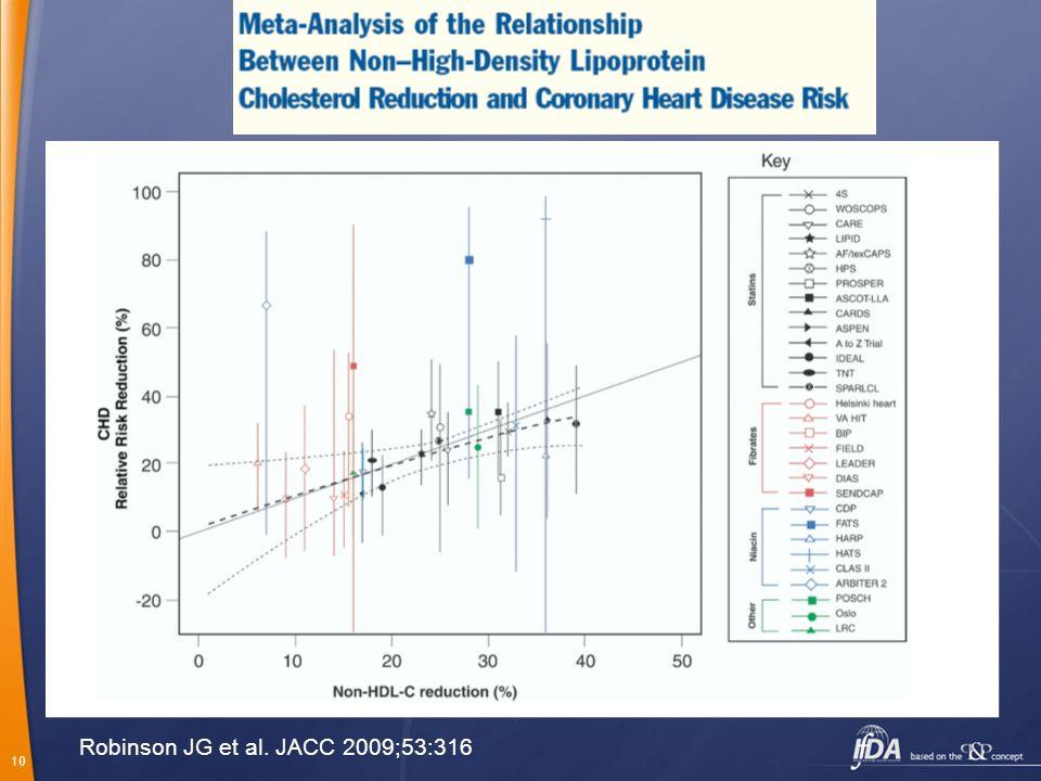 10 Robinson JG et al. JACC 2009;53:316