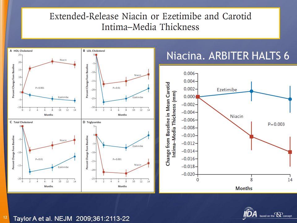 12 Taylor A et al. NEJM 2009;361:2113-22 Niacina. ARBITER HALTS 6