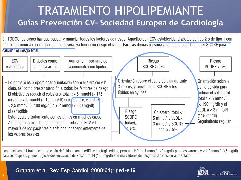 2 TRATAMIENTO HIPOLIPEMIANTE Guías Prevención CV- Sociedad Europea de Cardiología Graham et al. Rev Esp Cardiol. 2008;61(1):e1-e49