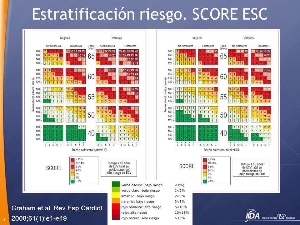 3 Estratificación riesgo. SCORE ESC Graham et al. Rev Esp Cardiol 2008;61(1):e1-e49