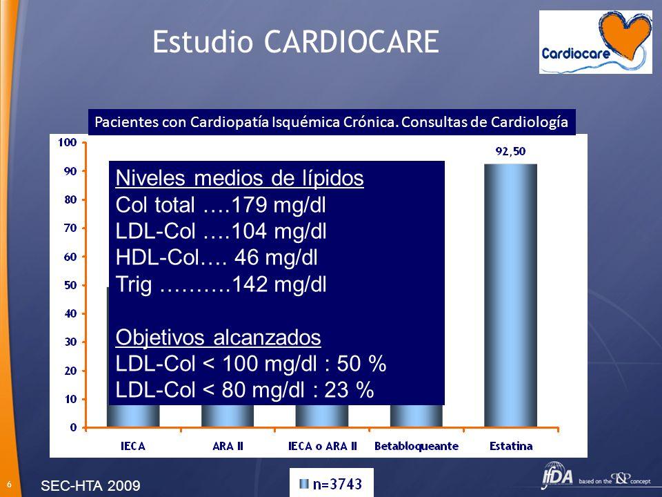 6 Estudio CARDIOCARE Pacientes con Cardiopatía Isquémica Crónica. Consultas de Cardiología Niveles medios de lípidos Col total ….179 mg/dl LDL-Col ….1