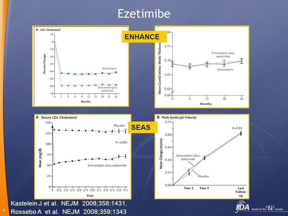 9 Ezetimibe ENHANCE SEAS Kastelein J et al. NEJM 2008;358:1431. Rossebo A et al. NEJM 2008;359:1343