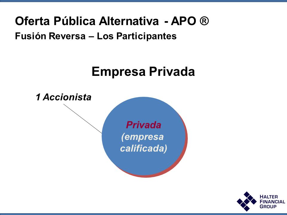 Halter Global Opportunity Fund Halter Global Opportunity Fund October 2009 1 Accionista Privada (empresa calificada) Privada (empresa calificada) Empresa Privada Oferta Pública Alternativa - APO ® Fusión Reversa – Los Participantes