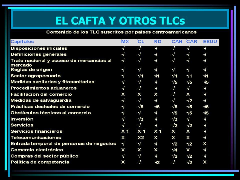 EL CAFTA Y OTROS TLCs