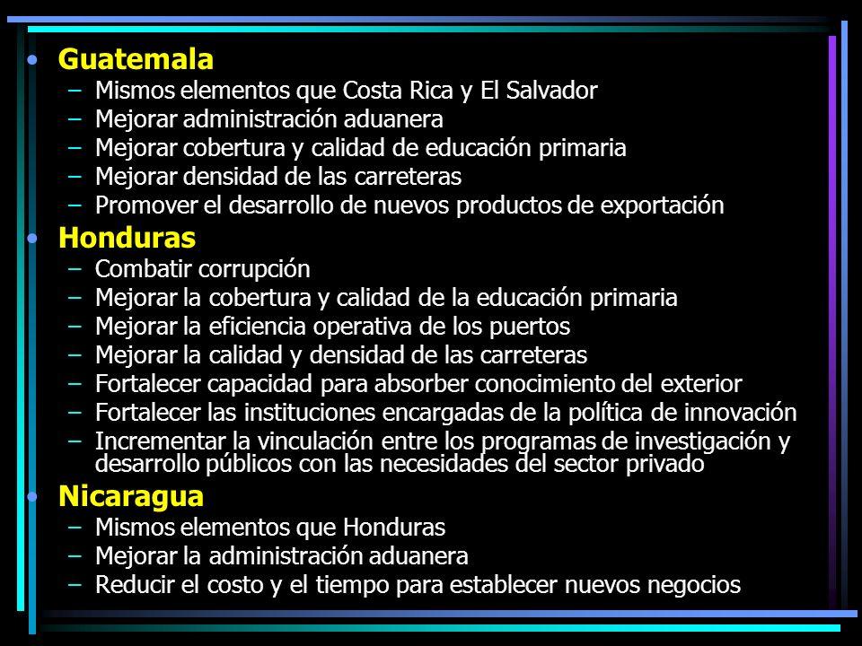 Guatemala –Mismos elementos que Costa Rica y El Salvador –Mejorar administración aduanera –Mejorar cobertura y calidad de educación primaria –Mejorar