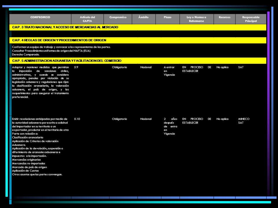 COMPROMISOArtículo del CAFTA CompromisoÁmbitoPlazoLey o Norma a Reformarse RecursosResponsable Principal CAP. 3 TRATO NACIONAL Y ACCESO DE MERCANCIAS