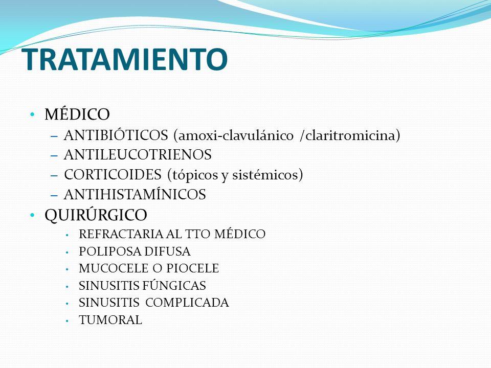 TRATAMIENTO MÉDICO – ANTIBIÓTICOS (amoxi-clavulánico /claritromicina) – ANTILEUCOTRIENOS – CORTICOIDES (tópicos y sistémicos) – ANTIHISTAMÍNICOS QUIRÚ