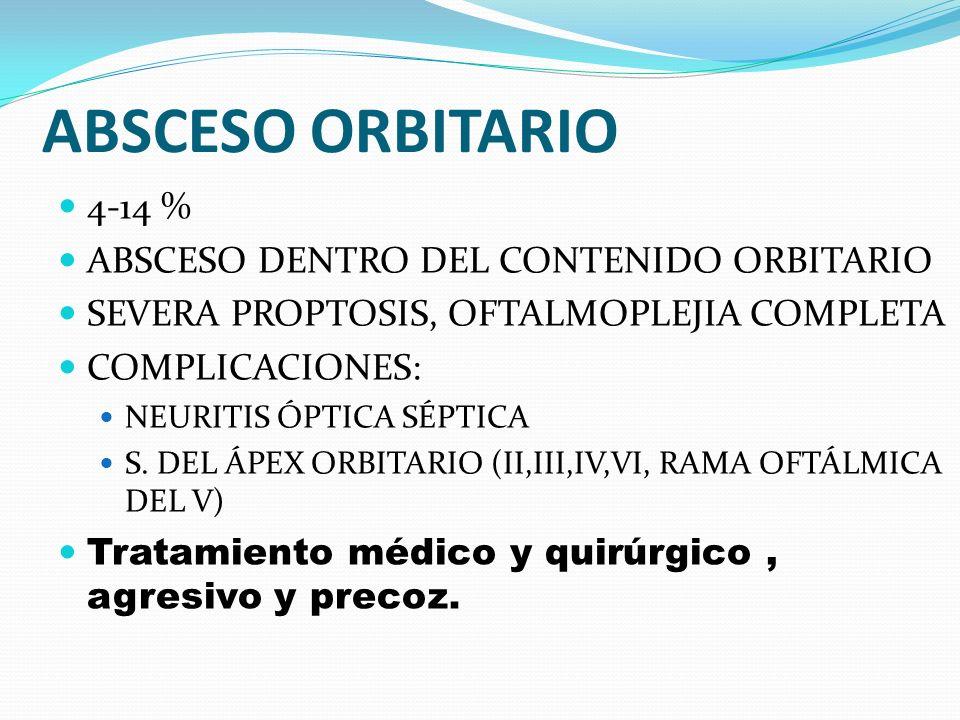 ABSCESO ORBITARIO 4-14 % ABSCESO DENTRO DEL CONTENIDO ORBITARIO SEVERA PROPTOSIS, OFTALMOPLEJIA COMPLETA COMPLICACIONES: NEURITIS ÓPTICA SÉPTICA S. DE