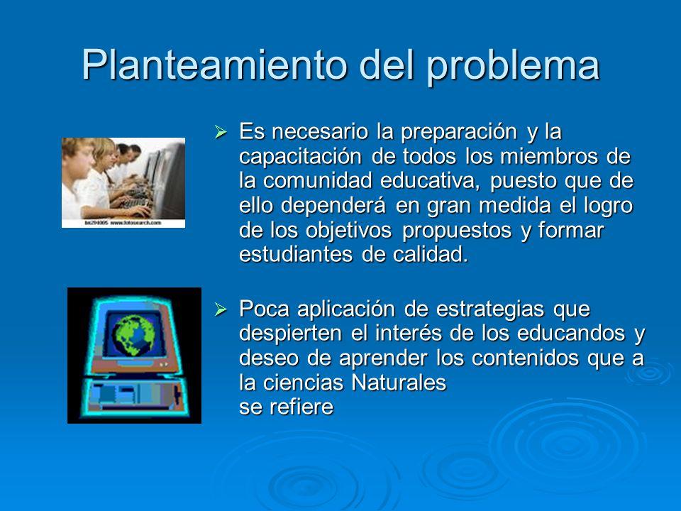 Planteamiento del problema Es necesario la preparación y la capacitación de todos los miembros de la comunidad educativa, puesto que de ello dependerá