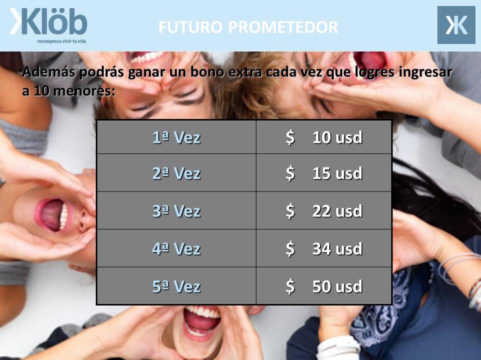 FUTURO PROMETEDOR Además podrás ganar un bono extra cada vez que logres ingresar a 10 menores: 1ª Vez $ 10 usd 2ª Vez $ 15 usd 3ª Vez $ 22 usd 4ª Vez $ 34 usd 5ª Vez $ 50 usd