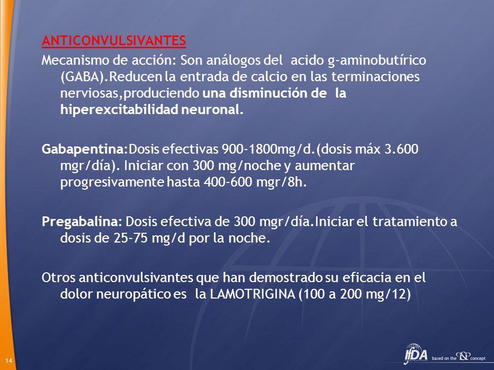 14 ANTICONVULSIVANTES Mecanismo de acción: Son análogos del acido g-aminobutírico (GABA).Reducen la entrada de calcio en las terminaciones nerviosas,p