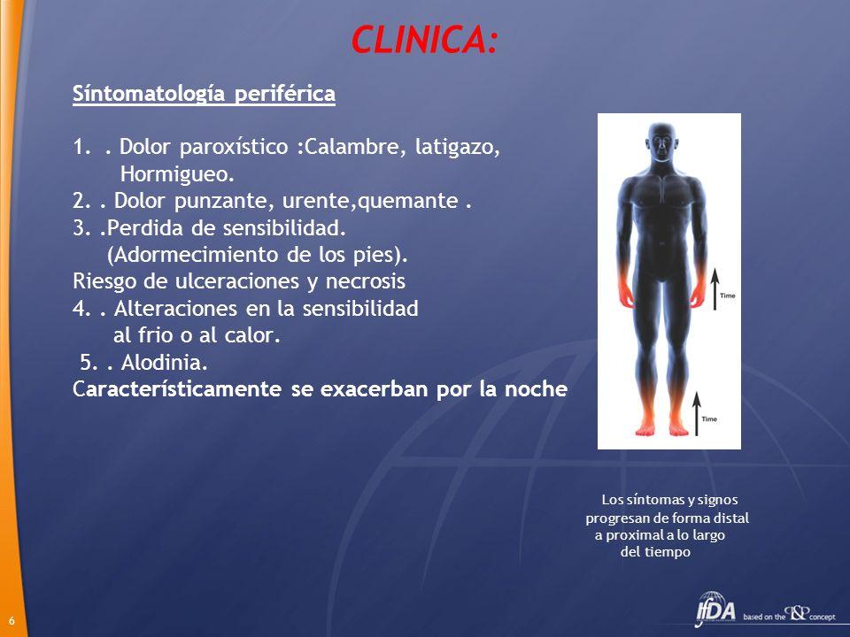 6 CLINICA: Síntomatología periférica 1.. Dolor paroxístico :Calambre, latigazo, Hormigueo. 2.. Dolor punzante, urente,quemante. 3..Perdida de sensibil