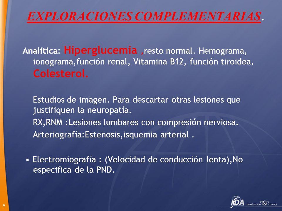 9 EXPLORACIONES COMPLEMENTARIAS. Analítica: Hiperglucemia,resto normal. Hemograma, ionograma,función renal, Vitamina B12, función tiroidea, Colesterol
