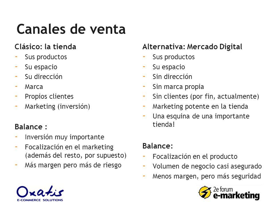 Canales de venta Alternativa: Mercado Digital - Sus productos - Su espacio - Sin dirección - Sin marca propia - Sin clientes (por fin, actualmente) -