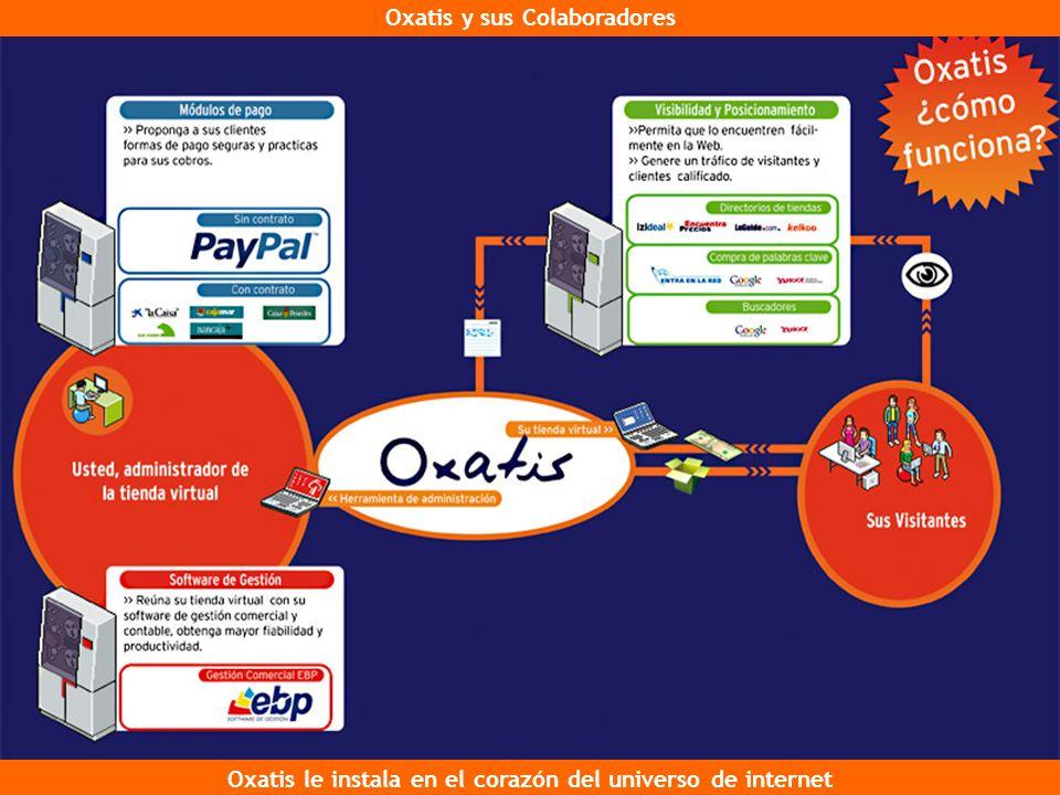 24h chrono pour ouvrir votre boutique en ligne Oxatis y sus Colaboradores Oxatis le instala en el corazón del universo de internet