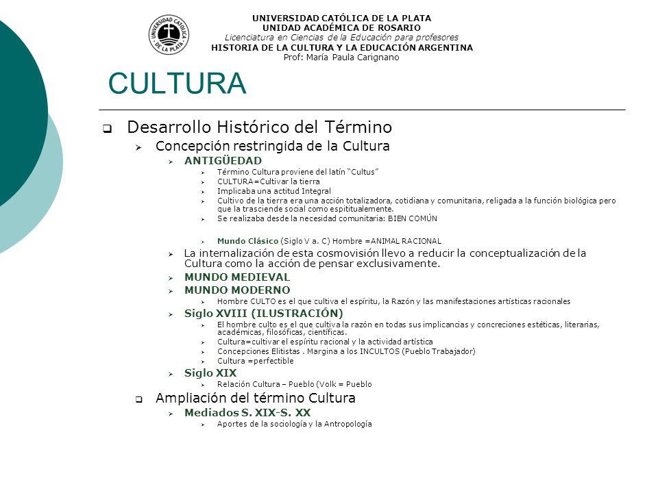 CULTURA Desarrollo Histórico del Término Concepción restringida de la Cultura ANTIGÜEDAD Término Cultura proviene del latín Cultus CULTURA=Cultivar la
