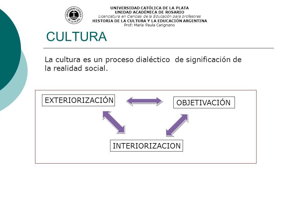CULTURA EXTERIORIZACIÓN OBJETIVACIÓN INTERIORIZACION La cultura es un proceso dialéctico de significación de la realidad social. UNIVERSIDAD CATÓLICA