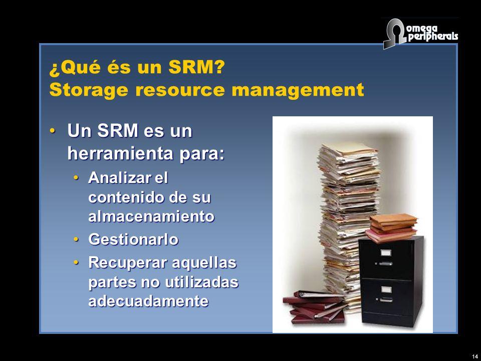 14 ¿Qué és un SRM.