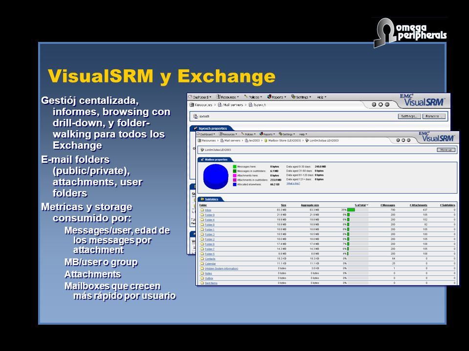 VisualSRM y Exchange Gestiój centalizada, informes, browsing con drill-down, y folder- walking para todos los Exchange E-mail folders (public/private), attachments, user folders Metricas y storage consumido por: Messages/user, edad de los messages por attachment MB/user o group Attachments Mailboxes que crecen más rápido por usuario