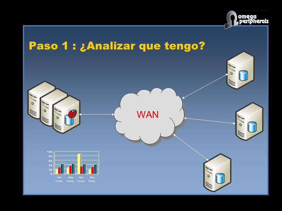 2.- Consolidar almacenamiento WAN
