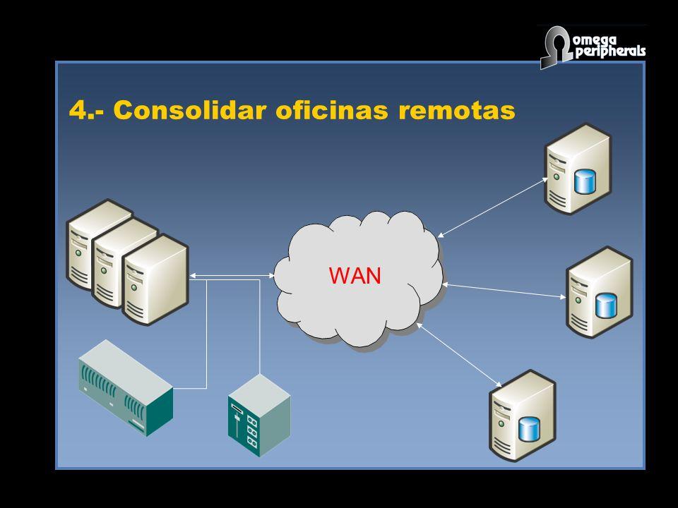 4.- Consolidar oficinas remotas WAN