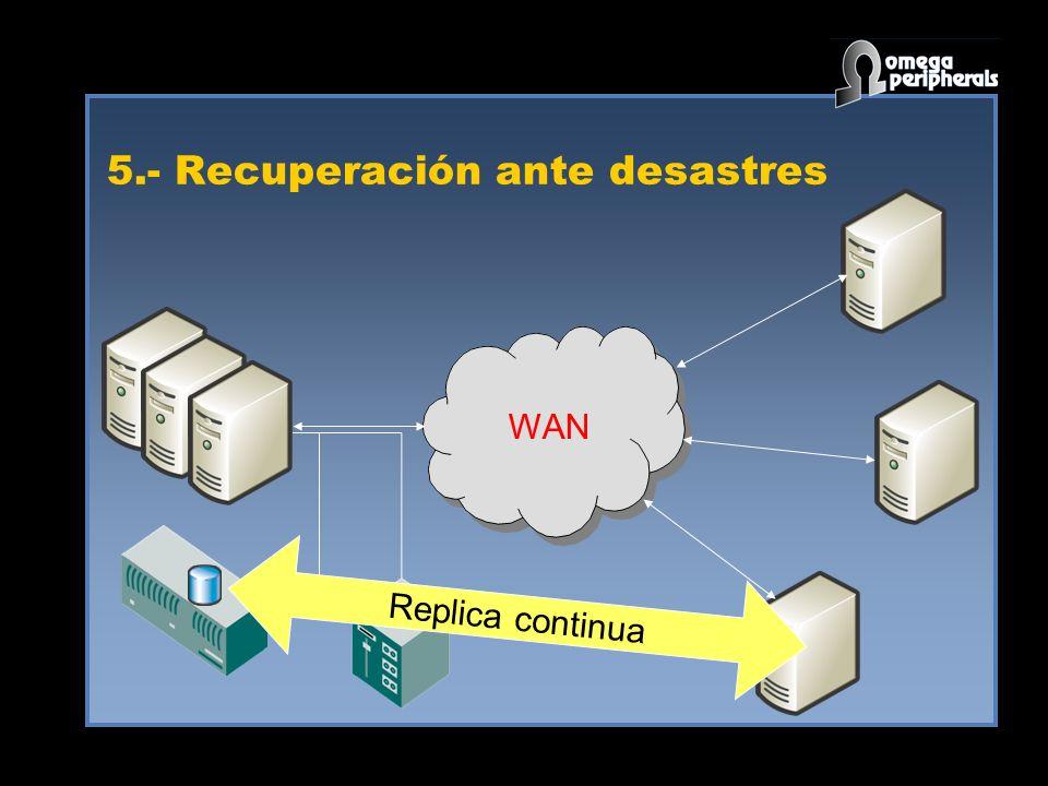 5.- Recuperación ante desastres WAN Replica continua