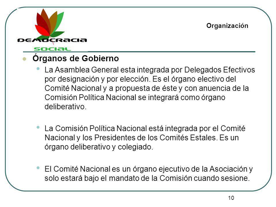 10 Órganos de Gobierno La Asamblea General esta integrada por Delegados Efectivos por designación y por elección. Es el órgano electivo del Comité Nac