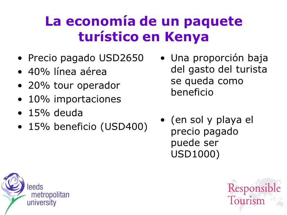 La economía de un paquete turístico en Kenya Precio pagado USD2650 40% línea aérea 20% tour operador 10% importaciones 15% deuda 15% beneficio (USD400