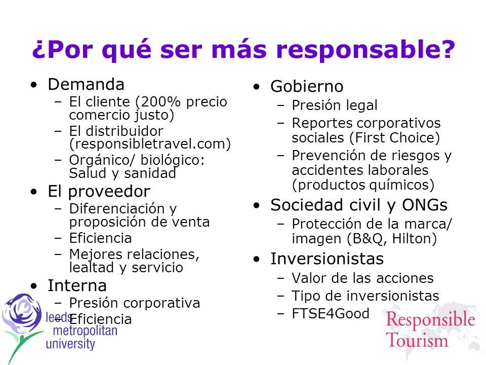 ¿Por qué ser más responsable? Demanda –El cliente (200% precio comercio justo) –El distribuidor (responsibletravel.com) –Orgánico/ biológico: Salud y