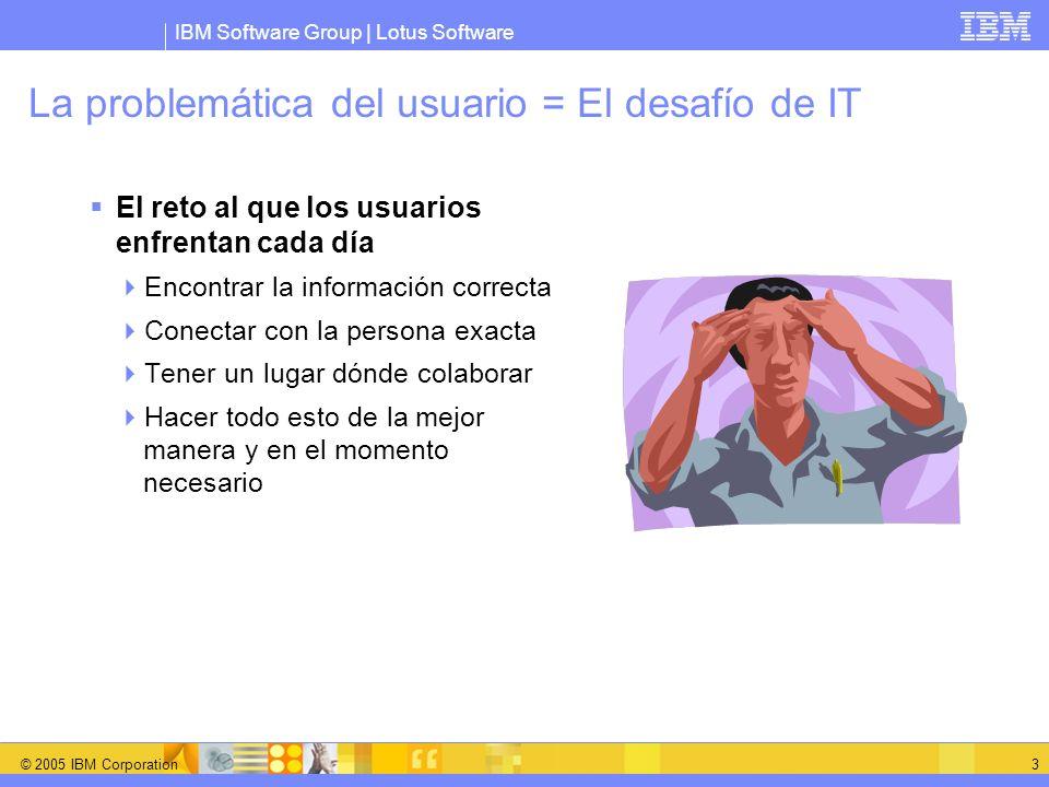 IBM Software Group | Lotus Software © 2005 IBM Corporation 3 La problemática del usuario = El desafío de IT El reto al que los usuarios enfrentan cada