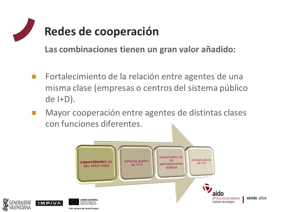 Las combinaciones tienen un gran valor añadido: Fortalecimiento de la relación entre agentes de una misma clase (empresas o centros del sistema públic