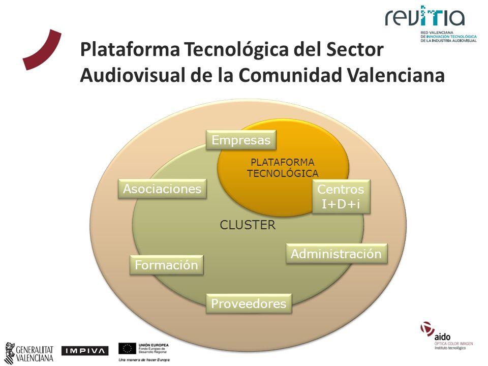 CLUSTER Plataforma Tecnológica del Sector Audiovisual de la Comunidad Valenciana Asociaciones Formación Administración Proveedores PLATAFORMA TECNOLÓG