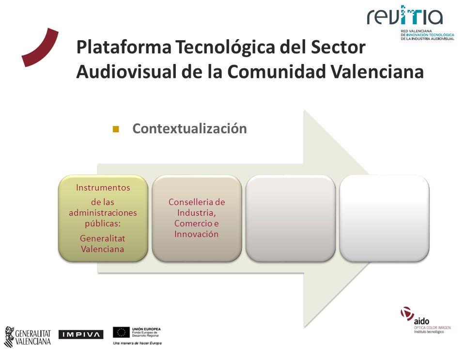 Contextualización Plataforma Tecnológica del Sector Audiovisual de la Comunidad Valenciana Instrumentos de las administraciones públicas: Generalitat