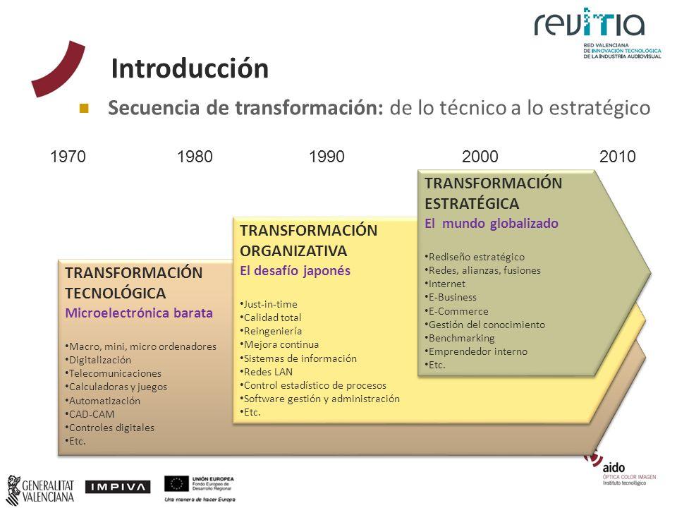 Introducción Secuencia de transformación: de lo técnico a lo estratégico TRANSFORMACIÓN TECNOLÓGICA Microelectrónica barata Macro, mini, micro ordenad