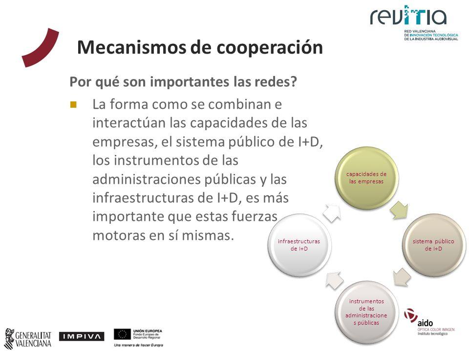 Por qué son importantes las redes? La forma como se combinan e interactúan las capacidades de las empresas, el sistema público de I+D, los instrumento