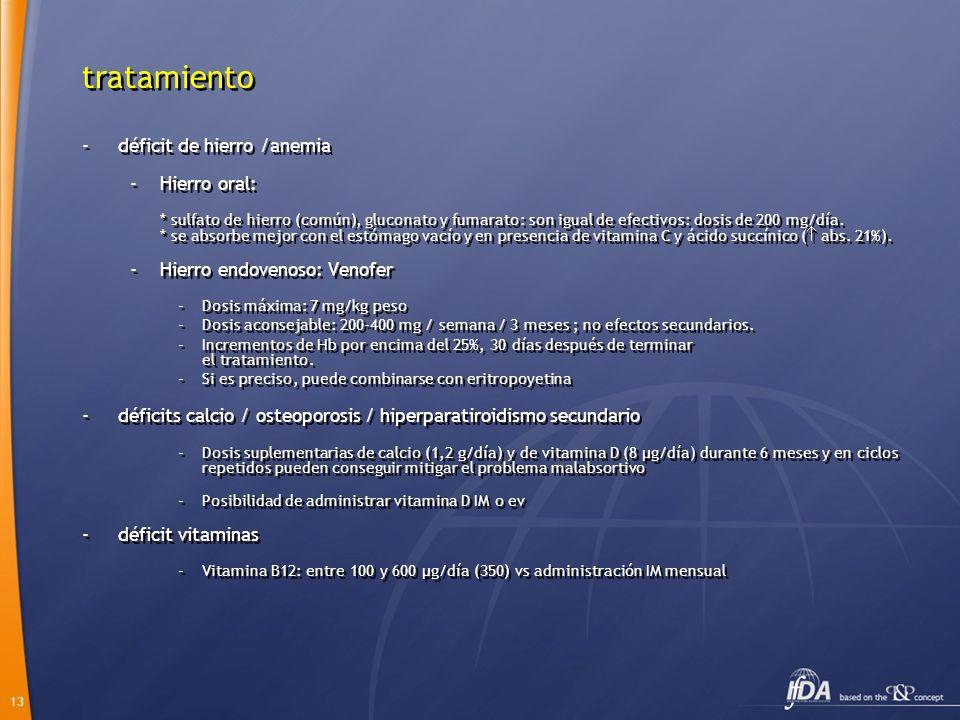 13 -déficit de hierro /anemia -Hierro oral: * sulfato de hierro (común), gluconato y fumarato: son igual de efectivos: dosis de 200 mg/día.