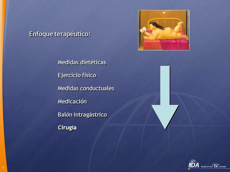 3 Enfoque terapéutico: Medidas dietéticas Ejercicio físico Medidas conductuales Medicación Balón intragástrico Cirugía Medidas dietéticas Ejercicio físico Medidas conductuales Medicación Balón intragástrico Cirugía