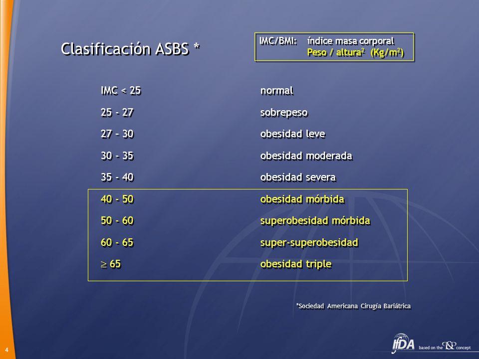 5 Estómago: jugo gástrico: HCl, pepsina factor intrínseco B12 Absorción: alcohol.