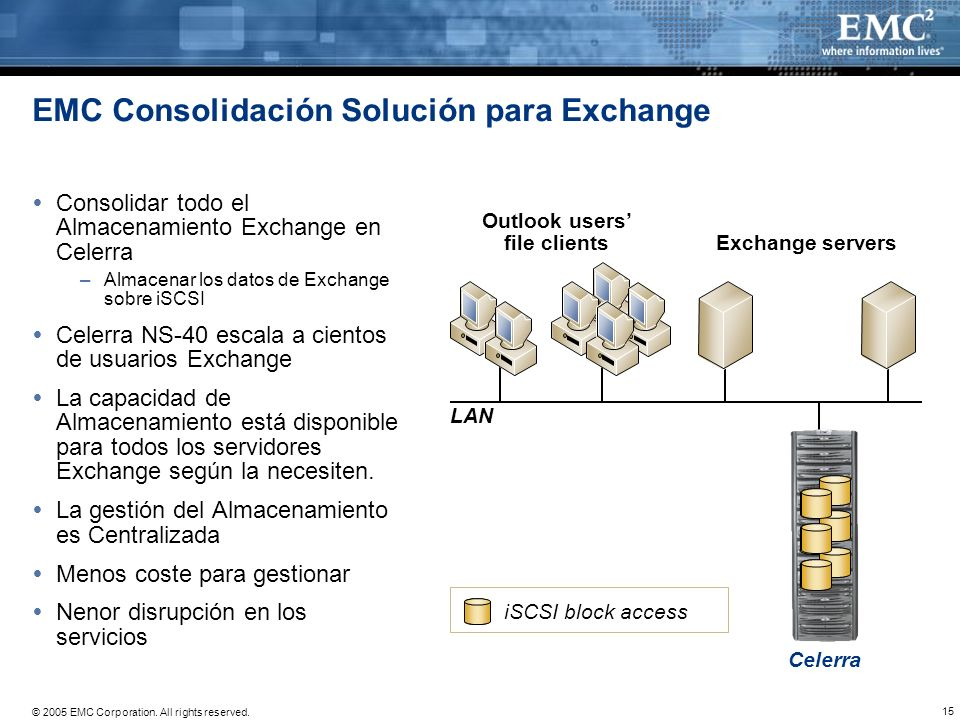 15 © 2005 EMC Corporation. All rights reserved. Internal/DASiSCSI block access EMC Consolidación Solución para Exchange Consolidar todo el Almacenamie