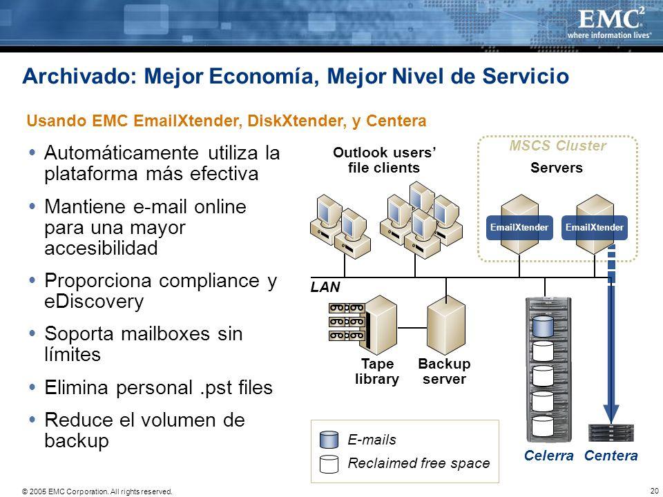 20 © 2005 EMC Corporation. All rights reserved. Archivado: Mejor Economía, Mejor Nivel de Servicio Automáticamente utiliza la plataforma más efectiva