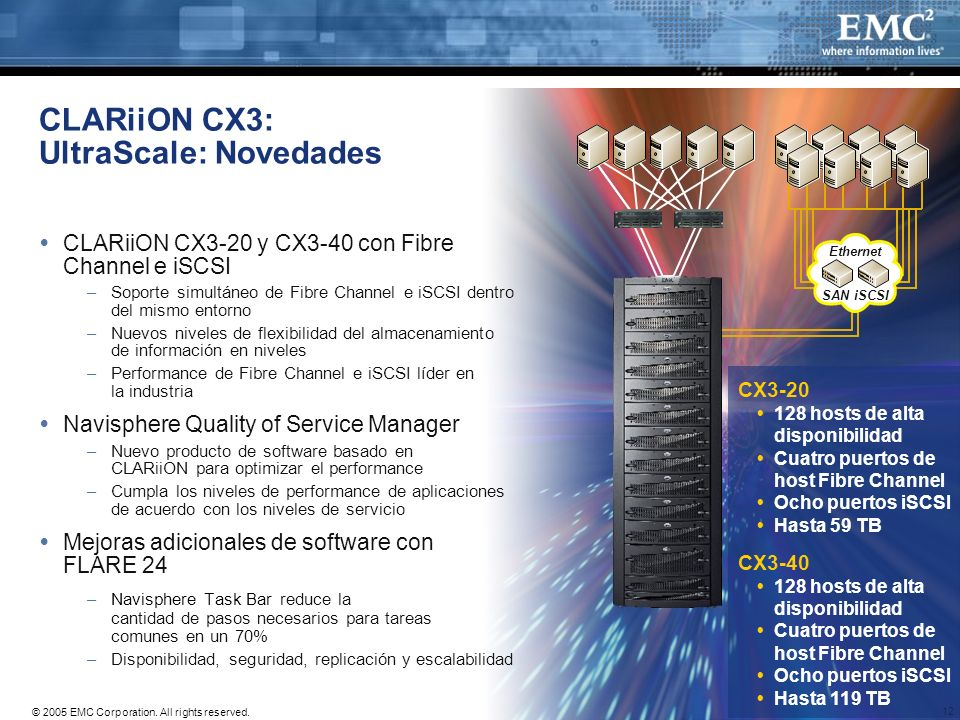 24 © 2005 EMC Corporation. All rights reserved. 12 CLARiiON CX3: UltraScale: Novedades CLARiiON CX3-20 y CX3-40 con Fibre Channel e iSCSI –Soporte sim