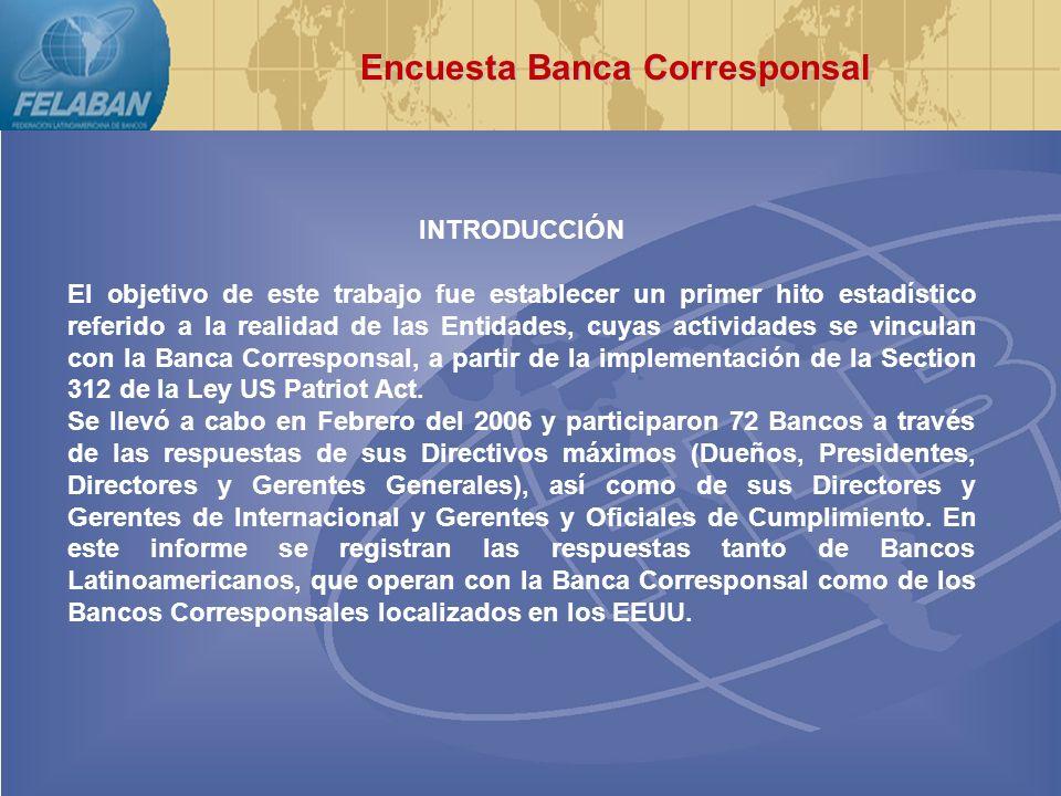 Encuesta Banca Corresponsal 31% USA 67% América Latina 2% Otros Multilateral Regional Regional