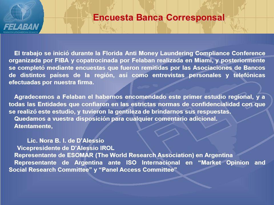 La Banca Latinoamericana está activamente preparándose para cumplir con la normativa de corresponsalía de la USA Patriot Act.