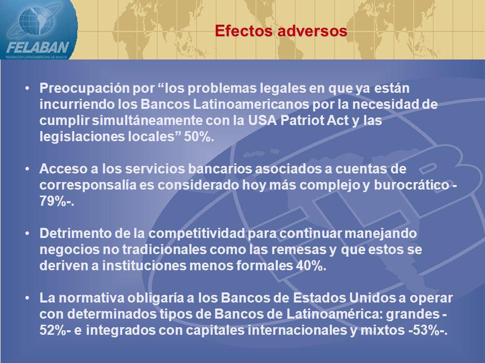 Preocupación por los problemas legales en que ya están incurriendo los Bancos Latinoamericanos por la necesidad de cumplir simultáneamente con la USA