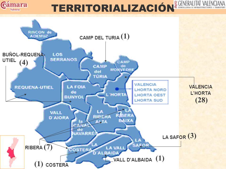 TERRITORIALIZACIÓN VALENCIA LHORTA CAMP DEL TURIA BUÑOL-REQUENA- UTIEL VALL DALBAIDA LA SAFOR RIBERA (28) (1) (3) (7) (4) (1) COSTERA (1)