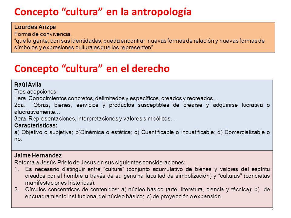 Concepto cultura en la antropología 3 Lourdes Arizpe Forma de convivencia. que la gente, con sus identidades, pueda encontrar nuevas formas de relació