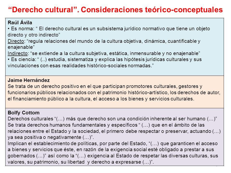 4 Raúl Ávila Es norma: El derecho cultural es un subsistema jurídico normativo que tiene un objeto directo y otro indirecto Directo: regula relaciones
