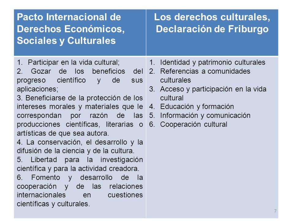 Pacto Internacional de Derechos Económicos, Sociales y Culturales Los derechos culturales, Declaración de Friburgo 1.Participar en la vida cultural; 2